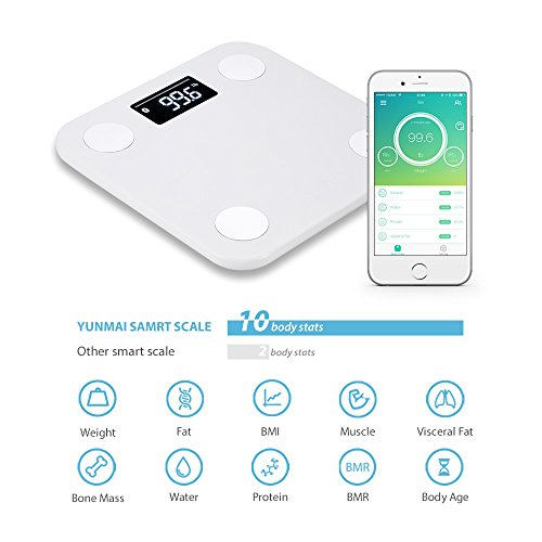 1-Smart-Scale-Brand-Yunmai-FDA-Listed-2-Million-Users-Bluetooth-Body-Fat-Scale-Body-Composition-Monitor-with-Free-Fitness-App-and-Extra-Large-Display-0-1