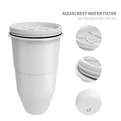 AQUACREST-Filter-Replacement-for-ZeroWater-Filter-ZR-017-4-Pack-0-0