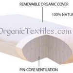 All-Natural-Latex-Pillow-With-Organic-Cotton-Outer-Covering-0