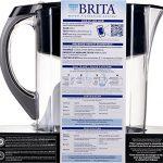 Brita-Grand-Water-Filter-Pitcher-0-1