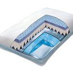 Mediflow-Gel-Memory-Foam-Waterbase-Pillow-0-1