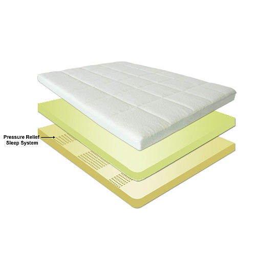 Night-Therapy-4-Therapeutic-Pressure-Relief-Memory-Foam-Topper-0-1