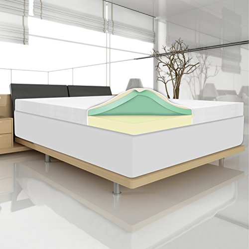 Sleep-Master-Memory-Foam-4-Inch-Topper-0