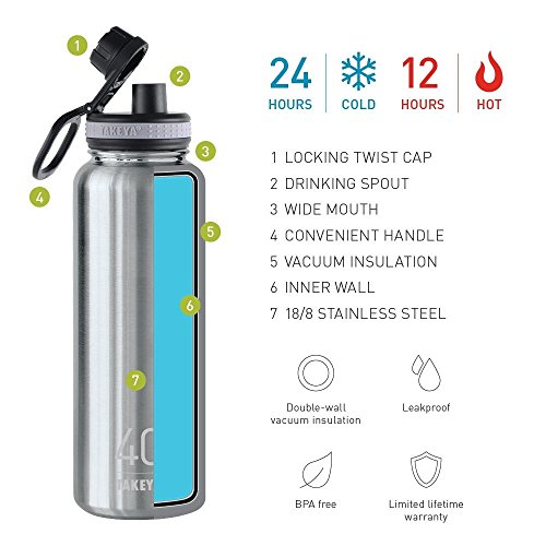 Takeya-Thermoflask-Insulated-Stainless-Steel-Water-Bottle-14-oz-Asphalt-0-1
