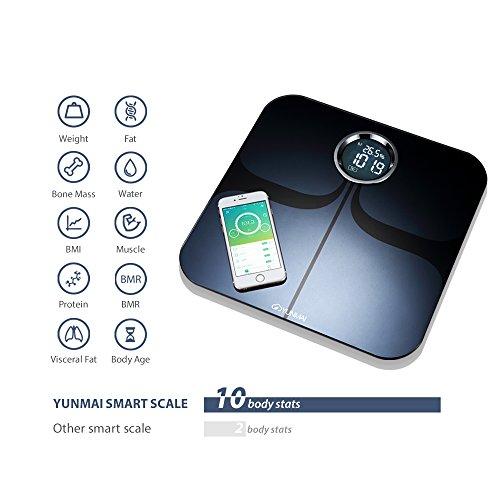 Yunmai-HQ-0-1