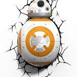 3D-Light-FX-Star-Wars-BB-8-Droid-3D-Deco-LED-Wall-Light-0-0
