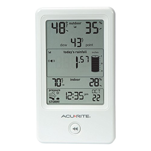 AcuRite-01089M-Rain-Gauge-with-Thermometer-Humidity-0-1