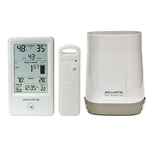 AcuRite-01089M-Rain-Gauge-with-Thermometer-Humidity-0