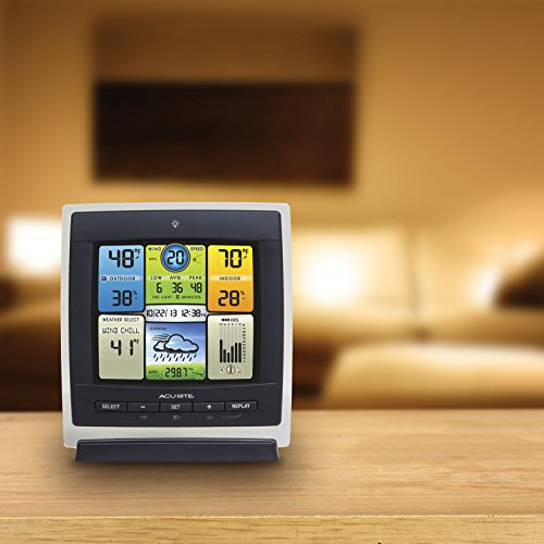 AcuRite-01301CCDI-Pro-3-in-1-Color-Weather-Station-with-Wind-Speed-0-1