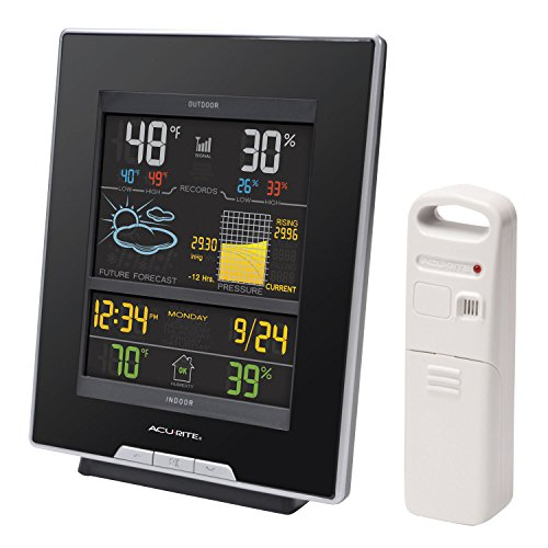 AcuRite-02008A1-Color-Weather-Station-with-Forecast-Temperature-Humidity-Barometric-Pressure-Intelli-Time-Clock-0-0