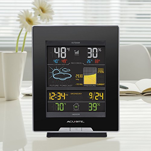 AcuRite-02008A1-Color-Weather-Station-with-Forecast-Temperature-Humidity-Barometric-Pressure-Intelli-Time-Clock-0-1