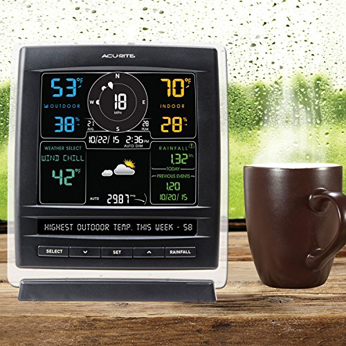 AcuRite-Pro-Color-Weather-Station-0-0