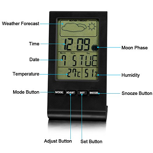 Bengoo-Indoor-Humidity-Monitor-Hygrometer-Digital-Thermometer-Monitor-Home-Weather-Station-with-LCD-Display-Alarm-Clock-Calendar-Function-0-0