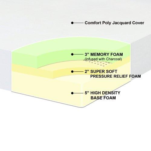 Best-Price-Mattress-6-Inch-Memory-Foam-Mattress-Twin-0-1