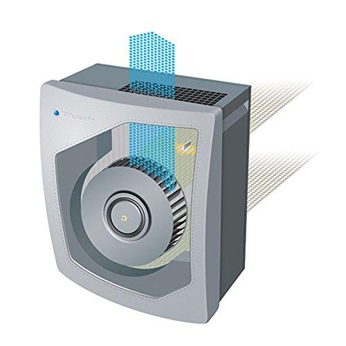 Blueair-203-Air-Purifier-with-Hepasilent-Filter-Purification-System-Complete-Set-w-Bonus-Premium-Microfiber-Cleaner-Bundle-0-0