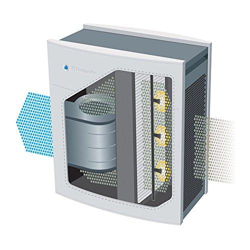 Blueair-403-HepaSilent-Air-Purification-System-0-0