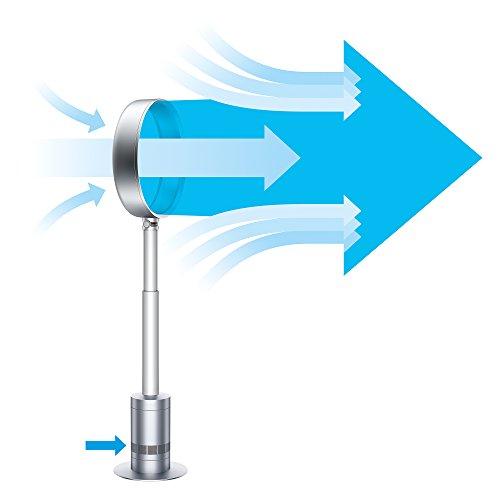 Dyson-Air-Multiplier-AM08-Pedestal-Fan-66-x-231-x-211-inches-0-1