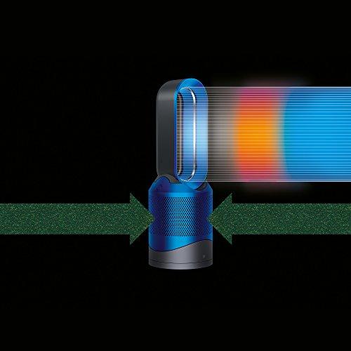 Dyson-Pure-Hot-Cool-Link-Fan-Heater-0-0