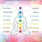 Fantastic-Chakra-Gemstone-Massage-Wand-Booklet-jet-International-Crystal-Therapy-Set-35-inch-4-inch-approx-0-1