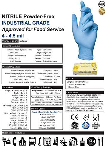 GREAT-GLOVE-NM50020-XL-CS-Nitrile-Powder-Free-Glove-Industrial-Grade-45-mil-5-mil-Latex-Free-Textured-Nitrile-Synthetic-Rubber-General-Purpose-Food-Safe-FDA-21-CFR-170-199-X-Large-Blue-Pack-of-950-0-0