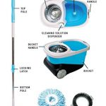 MopRite-Deluxe-Spin-Mop-and-Bucket-System-with-Wheels-0-1