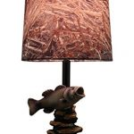 Mossy-Oak-Fish-Accent-Lamp-Dark-Woodtone-Camo-shade-0