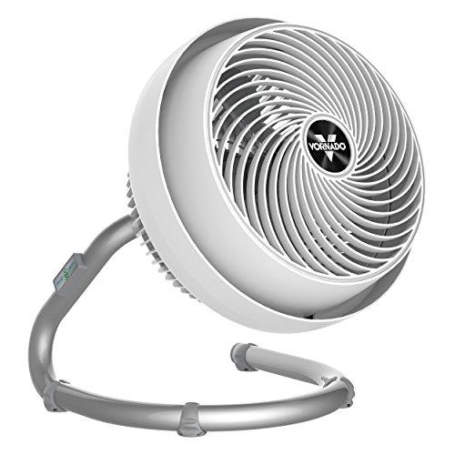 Vornado-723DC-Energy-Smart-Air-Circulator-with-Variable-Speed-Control-0