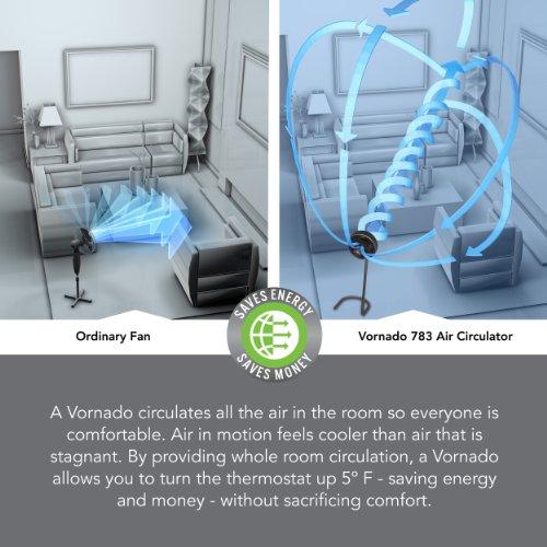 Vornado-783-Full-Size-Whole-Room-Air-Circulator-Adjustable-Height-0-1