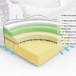 Zinus-Memory-Foam-8-Inch-Deluxe-Ultra-Plush-Soft-0-0