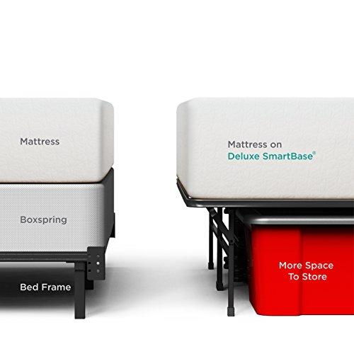 Zinus-SmartBase-Mattress-FoundationPlatform-Bed-FrameBox-Spring-ReplacementQuiet-Noise-FreeMaximum-Under-bed-Storage-0-0