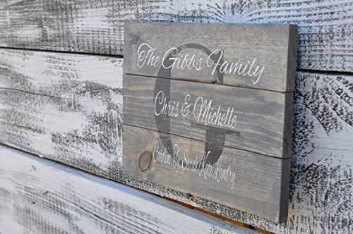 pallet-sign-Name-Sign-Family-Name-Sign-rustic-Pallet-wood-Sign-Personalized-Home-Decor-Housewarming-Gift-Wall-Decor-Initial-Sign-0-0