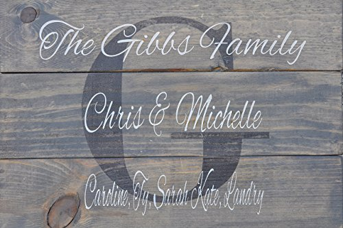 pallet-sign-Name-Sign-Family-Name-Sign-rustic-Pallet-wood-Sign-Personalized-Home-Decor-Housewarming-Gift-Wall-Decor-Initial-Sign-0-1